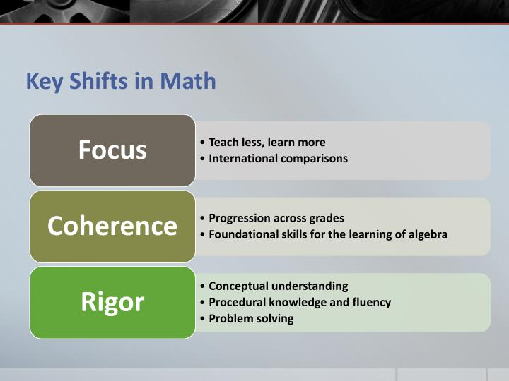 Key Shifts in Math