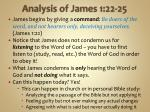 analysis of james 1 22 25