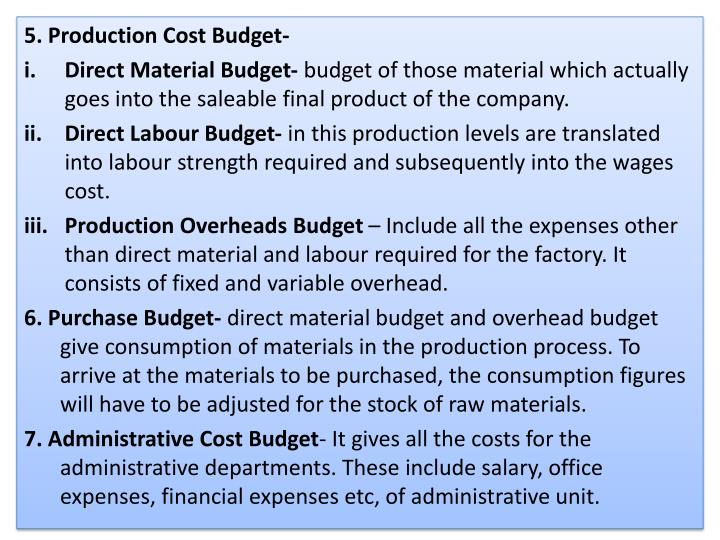 5. Production Cost Budget-
