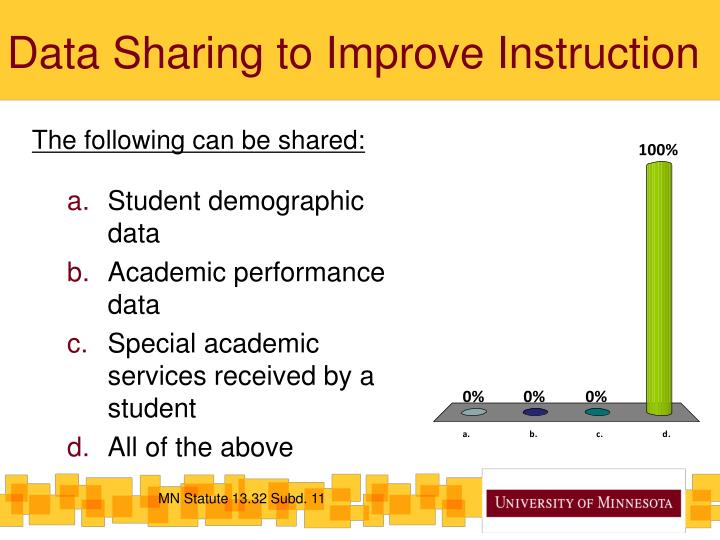 Data Sharing to Improve Instruction