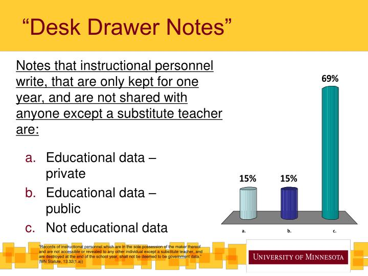 """""""Desk Drawer Notes"""""""