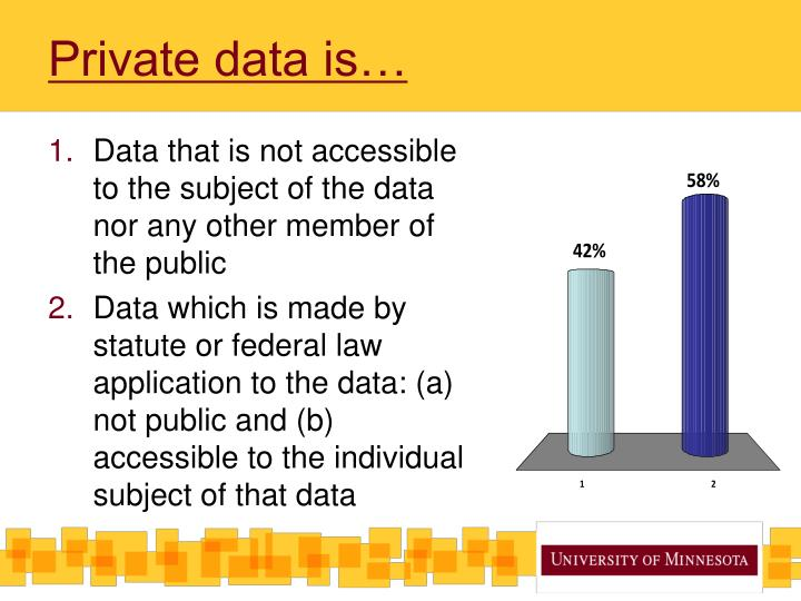 Private data is…