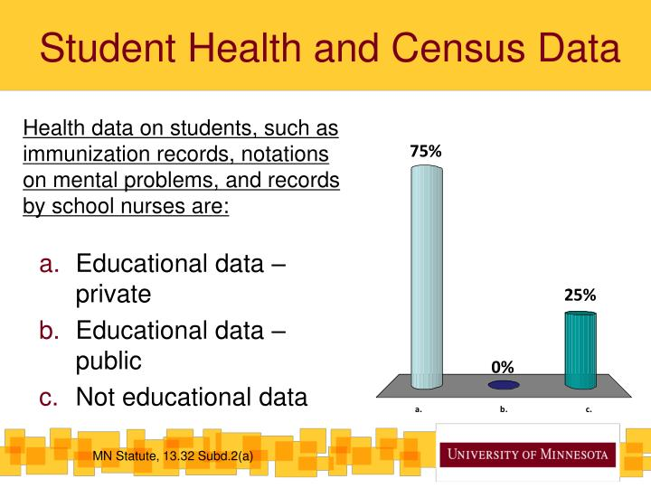 Student Health and Census Data
