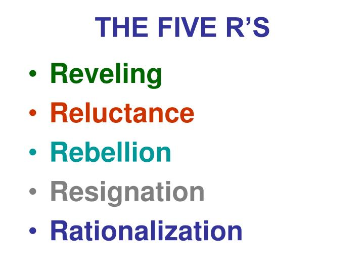 THE FIVE R'S