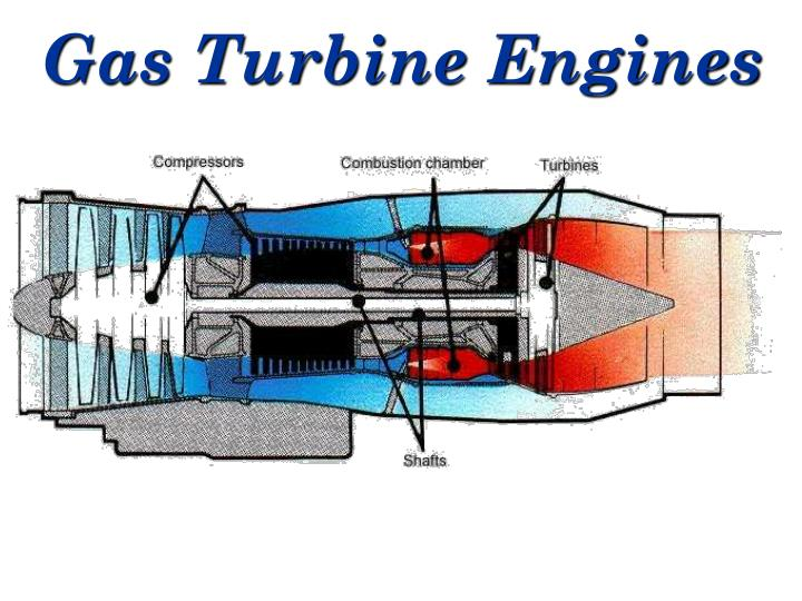 Gas Turbine Engines