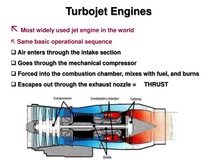 Turbojet Engines