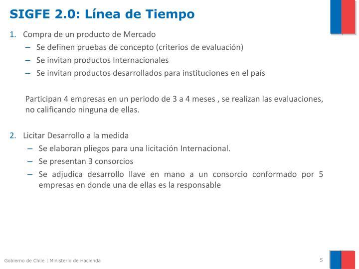 SIGFE 2.0: Línea de Tiempo