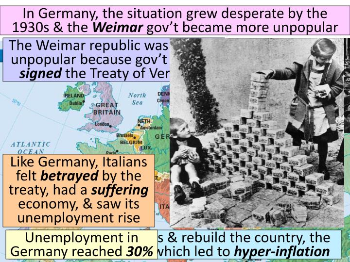 In Germany, the situation grew desperate by the 1930s & the