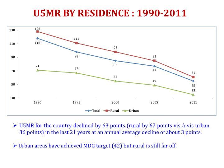 U5MR BY RESIDENCE : 1990-2011