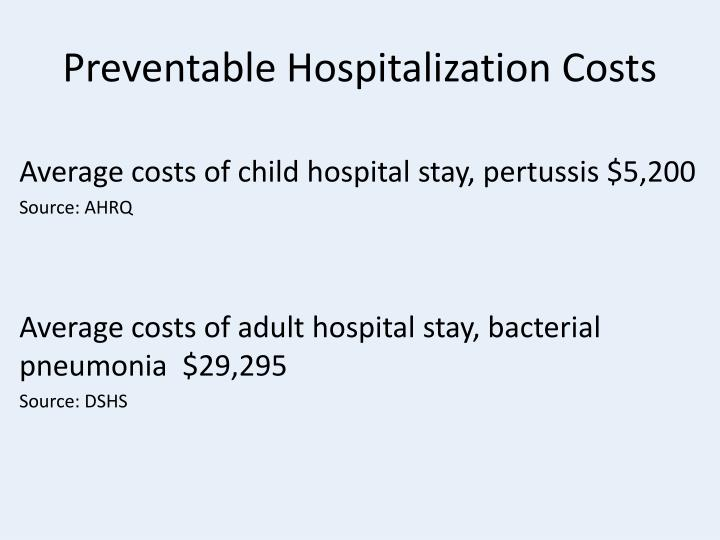 Preventable Hospitalization Costs