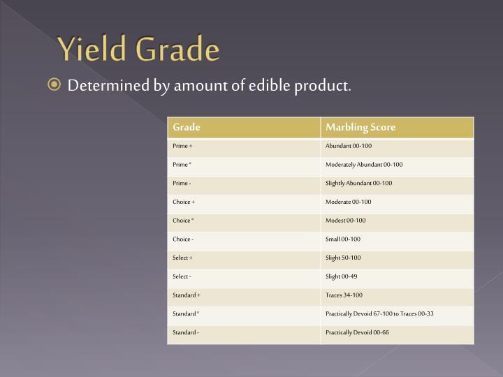 Yield Grade