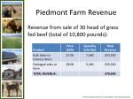 piedmont farm revenue