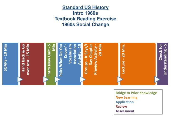 Standard US History