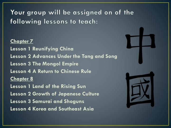 Your group will be assigned on of the following lessons to teach: