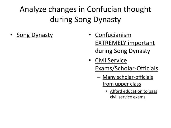 Analyze changes in Confucian thought during Song Dynasty