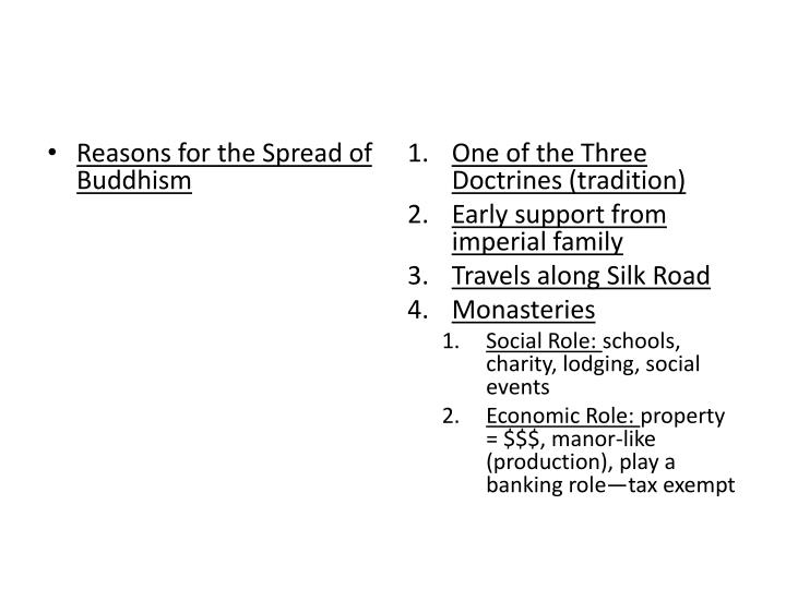 Reasons for the Spread of Buddhism