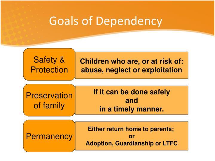 Goals of Dependency