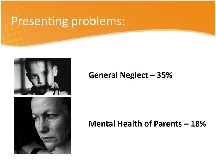 Presenting problems: