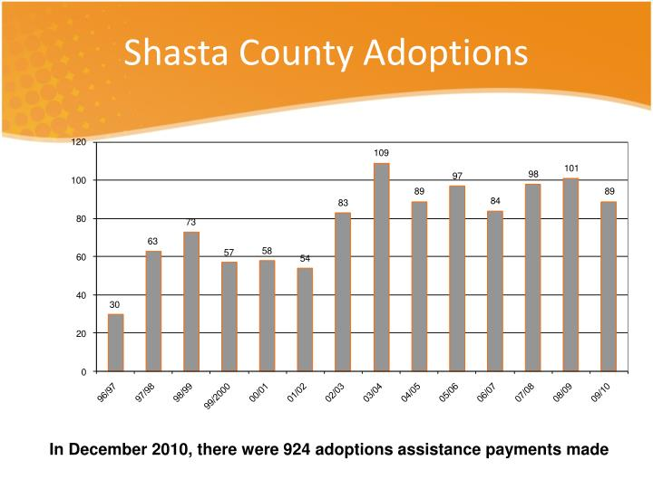 Shasta County Adoptions