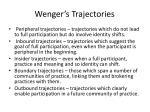 wenger s trajectories2