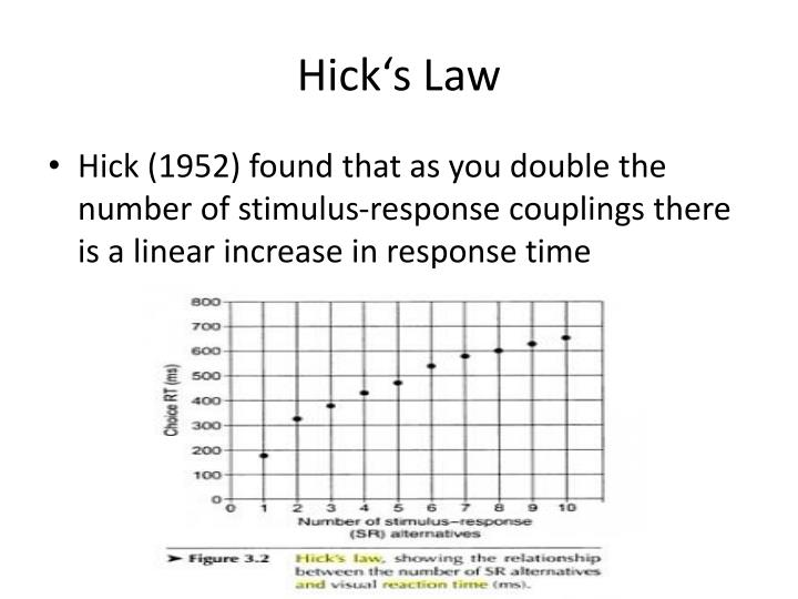 Hick's Law
