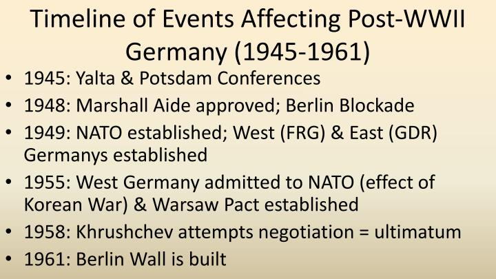 Timeline of events affecting post wwii germany 1945 1961