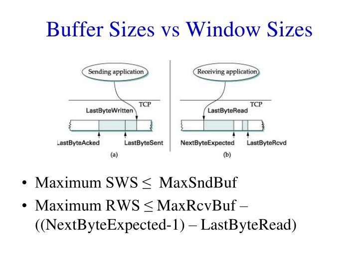 Buffer Sizes