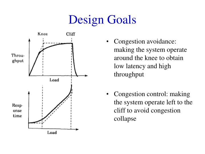 Congestion avoidance: making the system operate around the knee to obtain low latency and high throughput