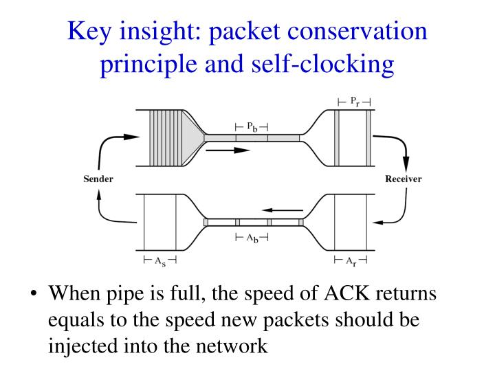 Key insight: packet conservation principle and self-clocking