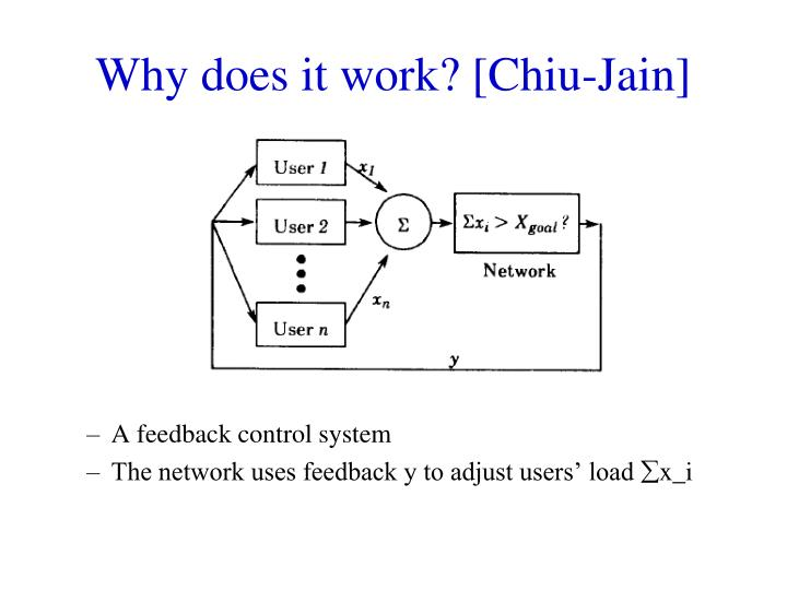 Why does it work? [Chiu-Jain]