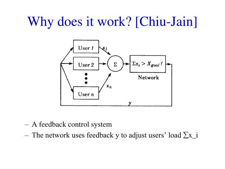 Why does it work? [Chiu-Jain]