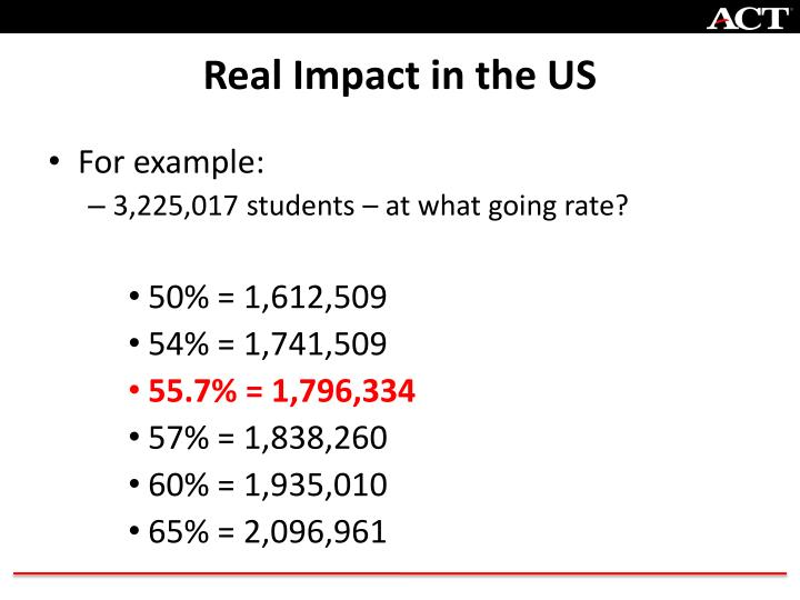 Real Impact in the US
