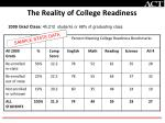 the reality of college readiness