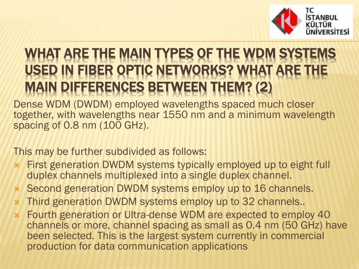Dense WDM (