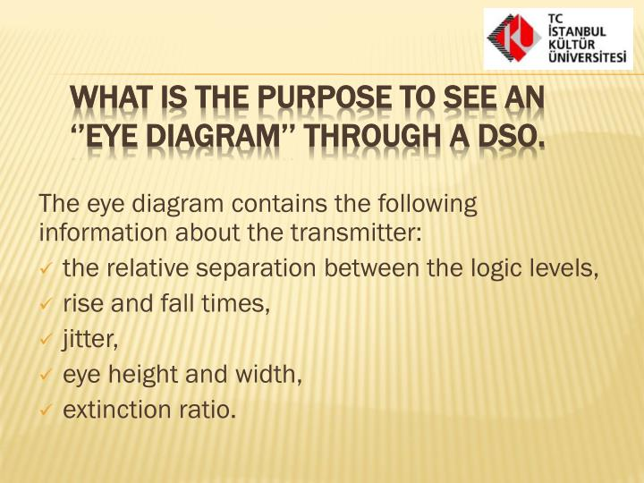 The eye diagram contains the following information about the transmitter: