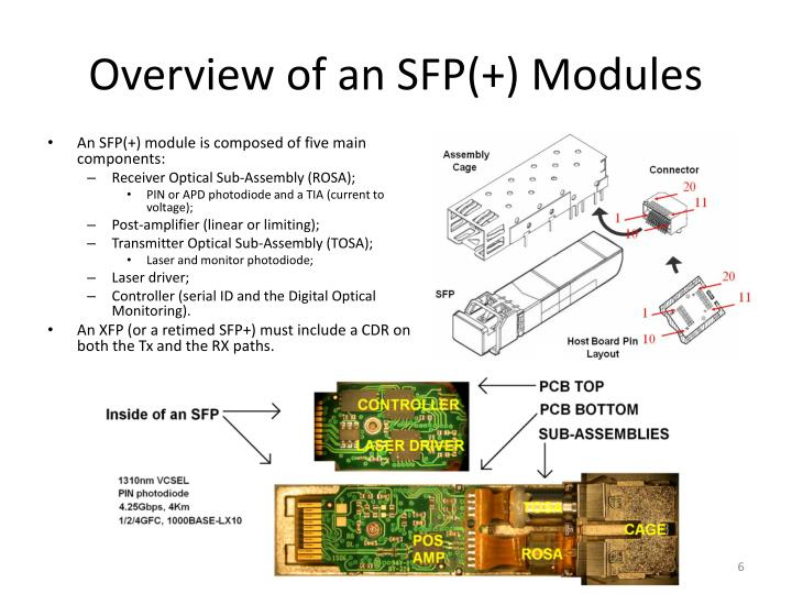 Overview of an SFP(+) Modules