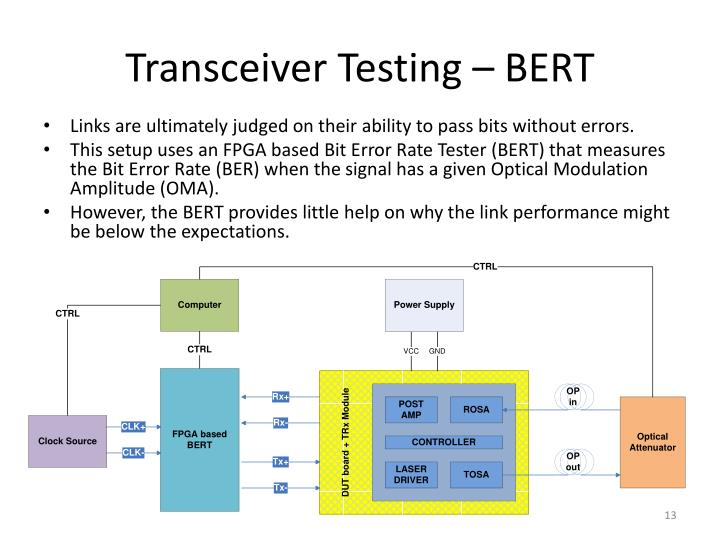 Transceiver Testing – BERT