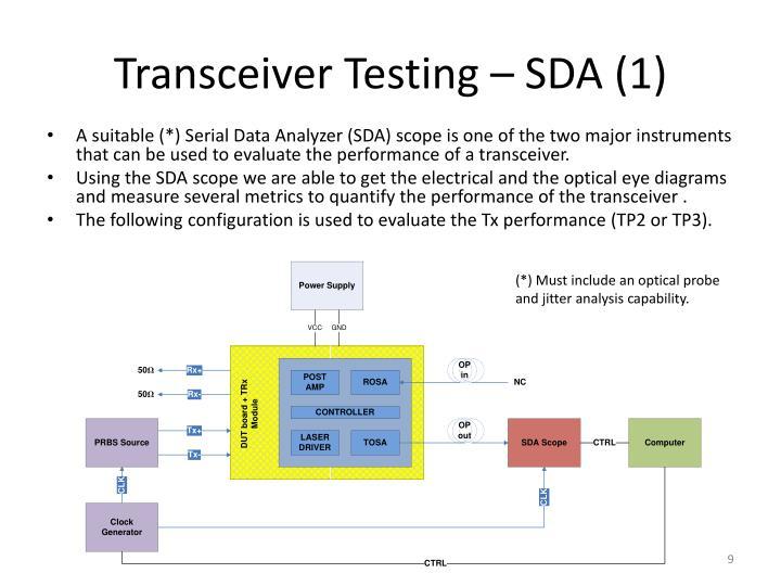 Transceiver Testing – SDA (1)