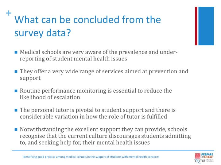 What can be concluded from the survey data?