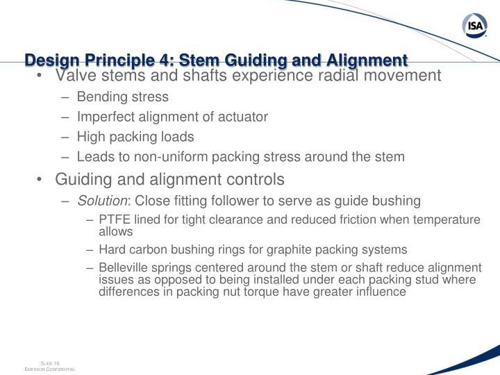 Design Principle 4: Stem Guiding and Alignment