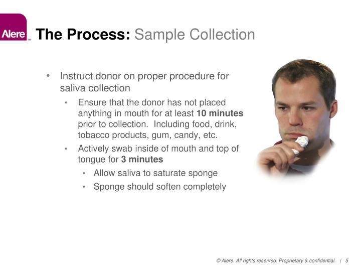 The Process:
