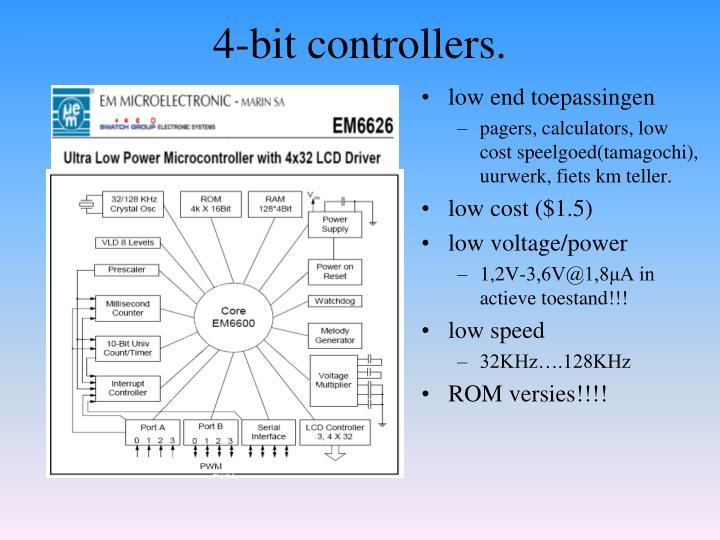 4-bit controllers.