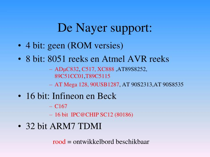 De Nayer support: