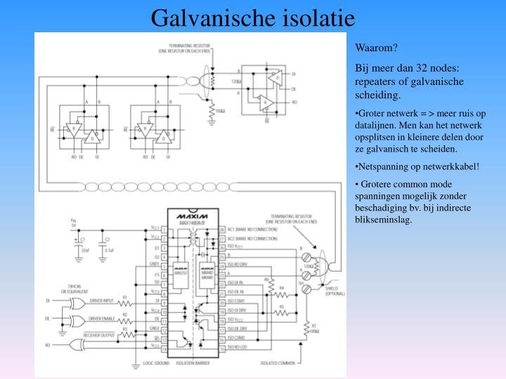 Galvanische isolatie