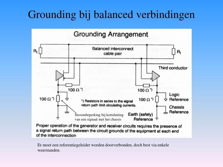 Grounding bij balanced verbindingen