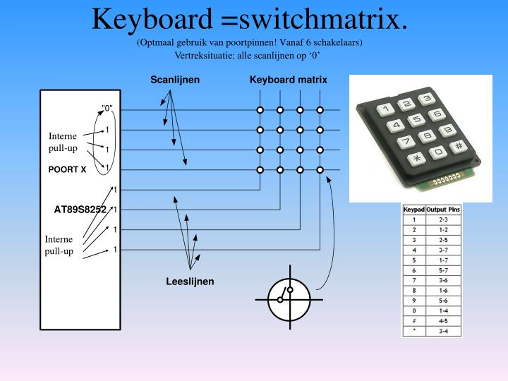 Keyboard =switchmatrix.