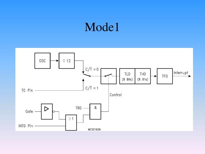 Mode1
