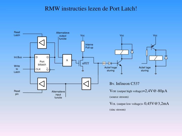 RMW instructies lezen de Port