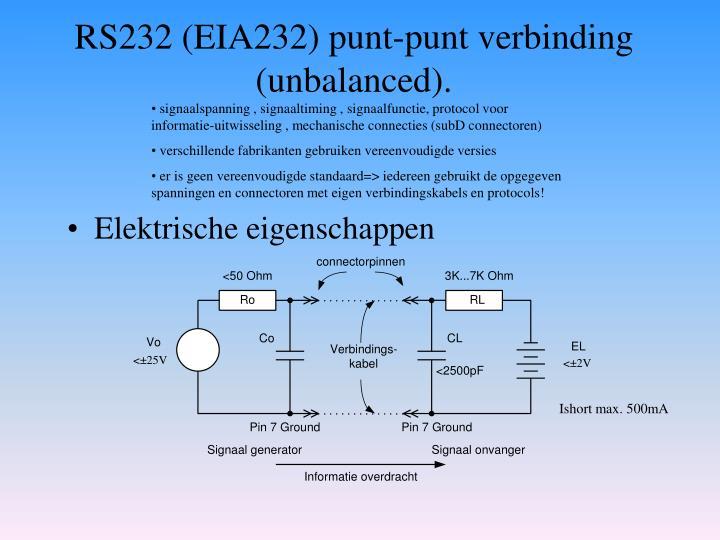 RS232 (EIA232) punt-punt verbinding (unbalanced).