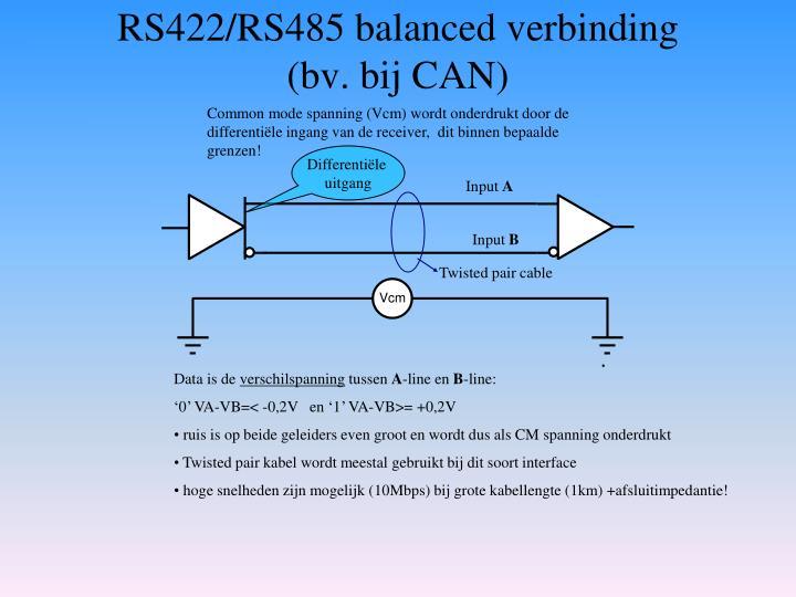 RS422/RS485 balanced verbinding
